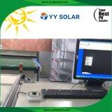 painel solar da aparência 30watt bonita para a lâmpada de sinal solar