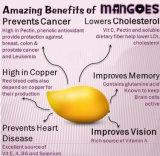 Mangofrucht-Saft-Puder für Getränke-und Nahrungsmittelaroma