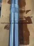 Los cortacircuítos hidráulicos de Krupp Hm1800 parte el pistón