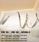 Штанга прокладки профиля 4103 СИД алюминиевая Channl светлая