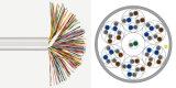 UTP multi-Pairs Cat3 Telephone Cable (2/4/5/10/12/25/32/50/100/200/300/500/1000/2000/2400pairs)
