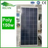 poly prix du panneau solaire 150W par marché de l'Inde de watt