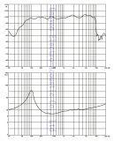 6 بوصة نيوديميوم مخروط سائق, [ميد-رنج] مجهار [غم-604نا]