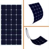 100W ETFE 물자 반 유연한 태양 전지판