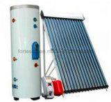 Collector van Heatpipe van de hoge druk de Gespleten Zonne Thermische