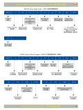 Válvulas direccionales múltiples de la serie del OEM China Zd para las grúas de correa eslabonada