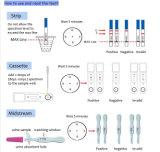 Tira de teste da gravidez de HCG