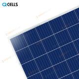 Système d'alimentation de panneau solaire de cellules de Q poly 320W-325W