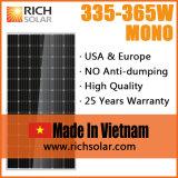 modulo solare monocristallino di 360W PV con l'alta configurazione