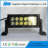 공장 가격을%s 가진 단 하나 줄 크리 사람 LED 반점 일 빛