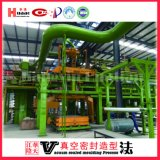 Vプロセス鋳造物システムおよび砂の再生利用ライン