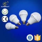 Venta al por mayor 12V recargable de luz inteligente LED de emergencia de la batería