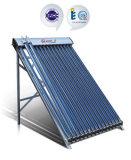 Sistema spaccato del collettore solare del condotto termico con la certificazione solare di Keymark