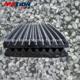 Fabricant chinois de concasseur de pierre concasseur de mâchoires, machine de concassage de roche