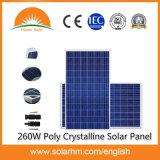(HM-260P-60) poli comitato solare cristallino 260W