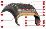 Tout le pneu en acier de camion de pneu radial (11.00R20)