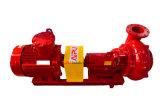단단한 통제 원심 펌프를 교련하는 Oilfiled