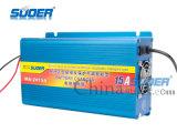 Suoer cargador de batería de 24V 15A Cargador de batería inteligente con cuatro fases Modo de carga (MA-2415)