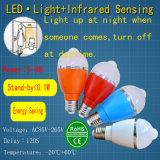 OEM Parámetro Doble brillo infrarrojo Sensor de luz LED