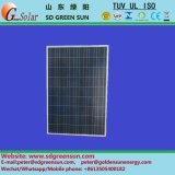 poli comitato solare di 27V 215W-235W (2017)