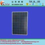 poli comitato solare di 27V 225W-235W (2017)