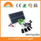 (T-309) 30W9ah poly outre du système solaire de réseau pour le ventilateur de C.C