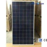 panneau solaire polycristallin de CCE de support de consoles multiples de la CE de 85W TUV (JS85-18-P)