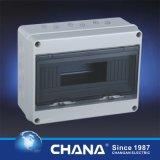 Коробка распределения пластичной проводки электропитания коробки освещения погодостойкfNs