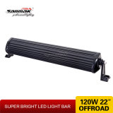 120W 20 Inch LED Light Bars con Fisheye