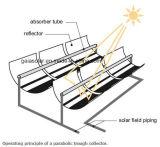 Coletor parabólico refrigerando solar da calha