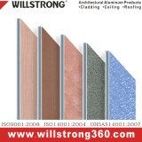 Matériau composé en aluminium de revêtement de panneau
