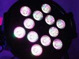 Luz de alumínio elevada da PARIDADE do diodo emissor de luz do brilho 12X15W Rgabw