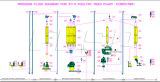 Terminar la cadena de producción automática de la alimentación de pollo 5tph con el CE Cetificated