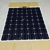 モノクリスタルシリコン太陽電池150W 28Vのモノラル適用範囲が広い太陽電池パネル