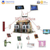 La visualización elegante más barata Demokit de la promoción del sistema básico de la automatización casera de China