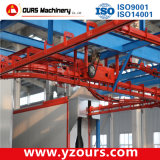 Coating LineのオーバーヘッドConveyor System