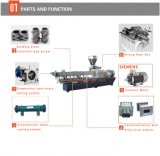コア機械を作る満ちるスナックの製造業の押出機