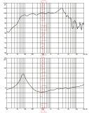 GW-802na de Bestuurder van het Neodymium van 8 Duim, het Professionele Woofer van de Spreker van de PA van de Luidspreker PRO