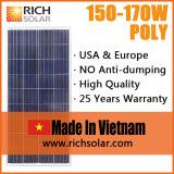 5W 10W 20W 40W 80W 100W 130W 150W 260W 335W polykristalliner Sonnenkollektor 12V