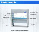 Стенд фильтра HEPA поставкы воздуха Sw-Cj-1fd вертикальный чистый