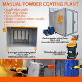 Powder Coating Equipment Booth y Horno