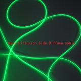 Zij Optische Kabel 14straste 0.75mm van de Lichte Vezel PMMA