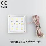 Luz Ultrathin quadrada do gabinete do diodo emissor de luz