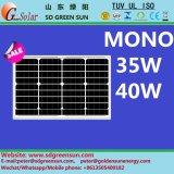 12Vシステムのための18V 35W-40Wのモノラル太陽電池パネル(2017年)
