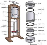 Prensa de filtro (RCLF-1A)