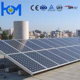 Glace solaire d'arc bon marché de 3.2mm pour le panneau photovoltaïque avec la transmittance élevée