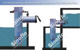 축 교류의 도시 치수 및 배수장치 또는 큰 수용량을%s 가진 섞인 교류 펌프