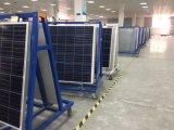 Sistema solar policristalino del módulo de Haochang de la garantía de 25 años para el mercado de ultramar