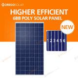 Panneau solaire de Morego picovolte/module 320W-325W avec la technologie allemande
