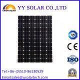 energia solare 265W con tutti i certificati di Ce/TUV/ISO